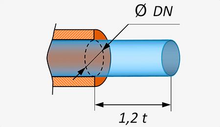Сечение трубы